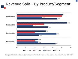 Revenue Split By Product Segment Ppt File Smartart