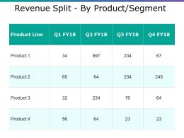 Revenue Split By Product Segment Ppt Inspiration Designs