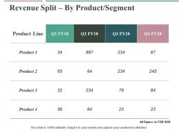 Revenue Split By Product Segment Ppt Show Background Images