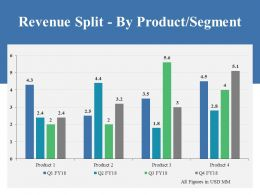 Revenue Split By Product Segment Ppt Summary Show
