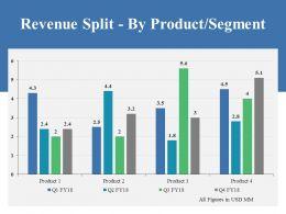 Revenue Split By Product Segment Ppt Summary Show