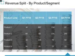 Revenue Split By Product Segment Ppt Visual Aids Outline