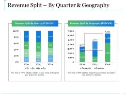 Revenue Split By Quarter And Geography Ppt Slides Layouts