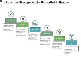 Revenue Strategy Model Powerpoint Shapes