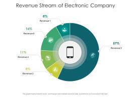 Revenue Stream Of Electronic Company