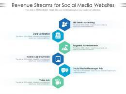 Revenue Streams For Social Media Websites