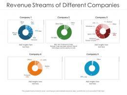 Revenue Streams Of Different Companies