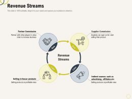 Revenue Streams Open Ppt Powerpoint Presentation File Layout