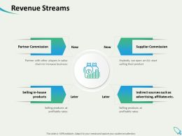 Revenue Streams Partner Commission Ppt Powerpoint Presentation Backgrounds