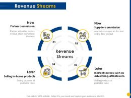 Revenue Streams Partner Commission Ppt Powerpoint Presentation Infographics Example Introduction