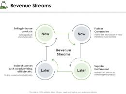 Revenue Streams Partner Commission Ppt Powerpoint Presentation Show Maker