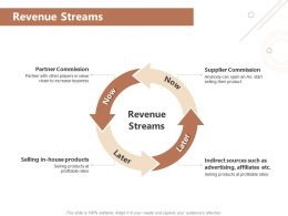 Revenue Streams Partner Commission Ppt Powerpoint Presentation Visual Aids Icon