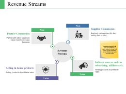 Revenue Streams Powerpoint Slides