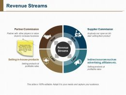 Revenue Streams Powerpoint Templates