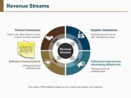 Revenue Streams Powerpoint Templates