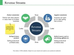 Revenue Streams Ppt Icon Outline