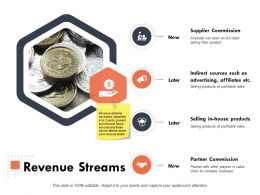 Revenue Streams Ppt Powerpoint Presentation Outline Good