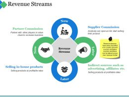 Revenue Streams Ppt Summary Show