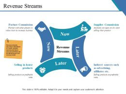 Revenue Streams Presentation Images