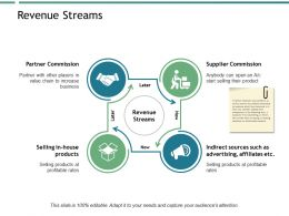Revenue Streams Social Ppt Powerpoint Presentation Show Guidelines