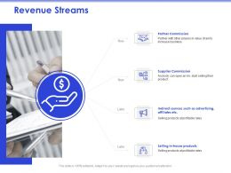 Revenue Streams Supplier Commission Ppt Powerpoint Presentation File Deck