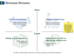 Revenue Streams Template 1 Generic Suffixes