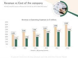 Revenue Vs Cost Of The Company Raise Funding Bridge Funding Ppt Portrait