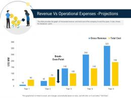 Revenue Vs Operational Expenses Projections Pitch Deck Raise Funding Pre Seed Money Ppt Themes