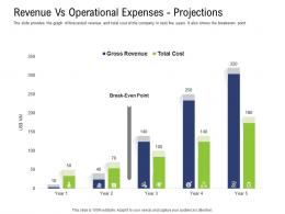 Revenue Vs Operational Expenses Projections Pre Seed Capital Ppt Icons
