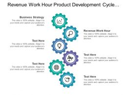 Revenue Work Hour Product Development Cycle Time Business Strategy