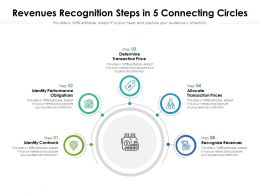 Revenues Recognition Steps In 5 Connecting Circles
