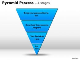 Reverse 4 Staged Triangle For Sales Process