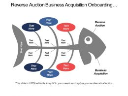 Reverse Auction Business Acquisition Onboarding Strategies Employee Performance Sheet Cpb