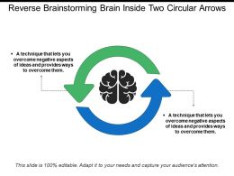 reverse_brainstorming_brain_inside_two_circular_arrows_Slide01