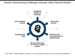 Reverse Brainstorming Challenges Generate Ideas Potential Solution