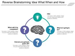 Reverse Brainstorming Idea What When And How