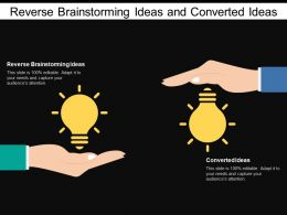 Reverse Brainstorming Ideas And Converted Ideas