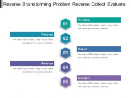 Reverse Brainstorming Problem Reverse Collect Evaluate