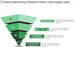 Reverse Brainstorming Understand Problem Collect Negative Ideas