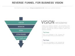 Reverse Funnel For Business Vision Powerpoint Slides