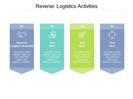 Reverse Logistics Activities Ppt Powerpoint Presentation Professional Information Cpb