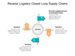 Reverse Logistics Closed Loop Supply Chains Ppt Powerpoint Presentation Show Ideas Cpb