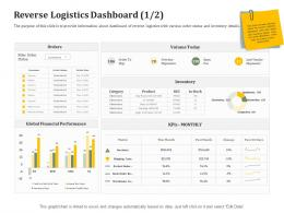 Reverse Logistics Dashboard Icon Reverse Side Of Logistics Management Ppt Icon Background Designs