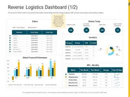 Reverse Logistics Dashboard Orders Reverse Supply Chain Management Ppt Rules