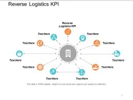Reverse Logistics Kpi Ppt Powerpoint Presentation Summary Example Cpb