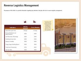 Reverse Logistics Management Handling Return Ppt Powerpoint Influencers