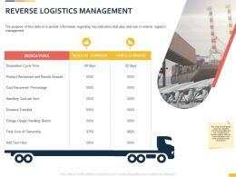 Reverse Logistics Management Slide Ppt Powerpoint Presentation Background Designs