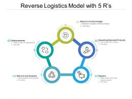 Reverse Logistics Model With 5 Rs