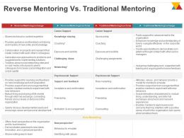 Reverse Mentoring Vs Traditional Mentoring Ppt Powerpoint Presentation Slide