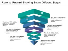Reverse Pyramid Showing Seven Different Stages